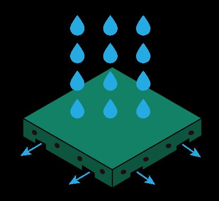 Odpływ liniowy